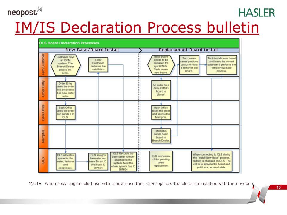 IM/IS Declaration Process bulletin