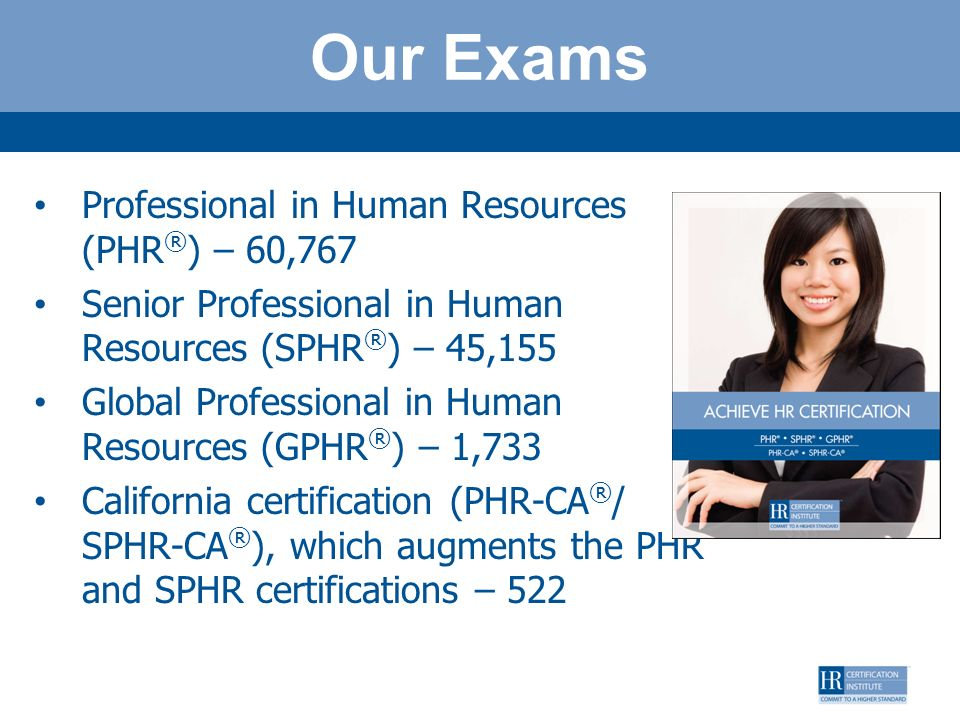 Our Exams Professional in Human Resources (PHR®) – 60,767