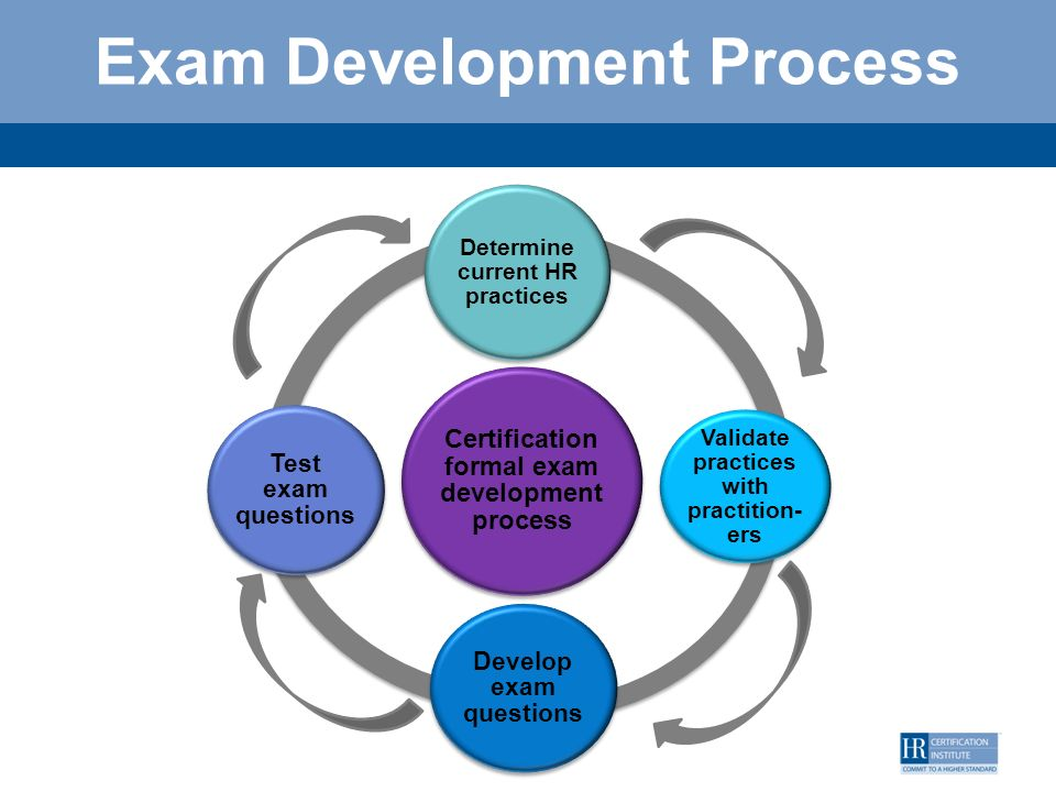 Exam Development Process