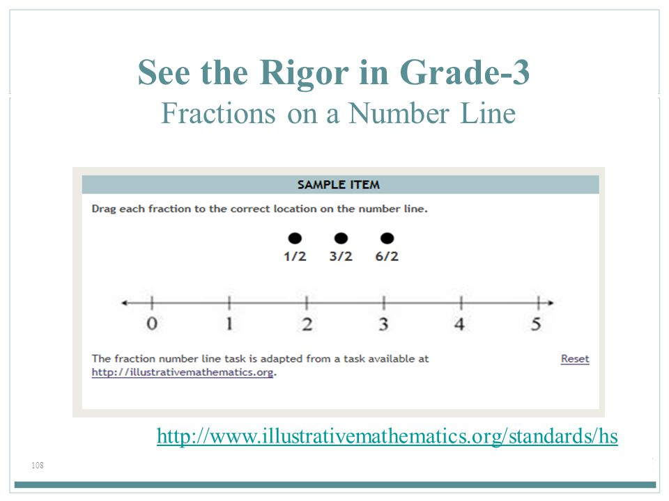 See the Rigor in Grade-3 Fractions on a Number Line