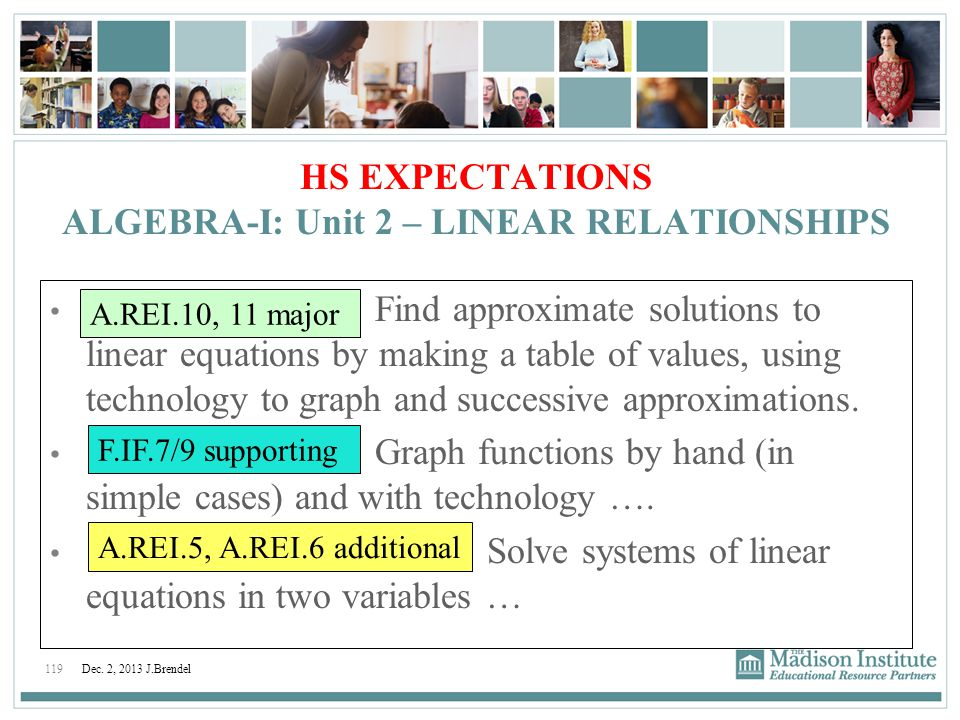 HS EXPECTATIONS ALGEBRA-I: Unit 2 – LINEAR RELATIONSHIPS