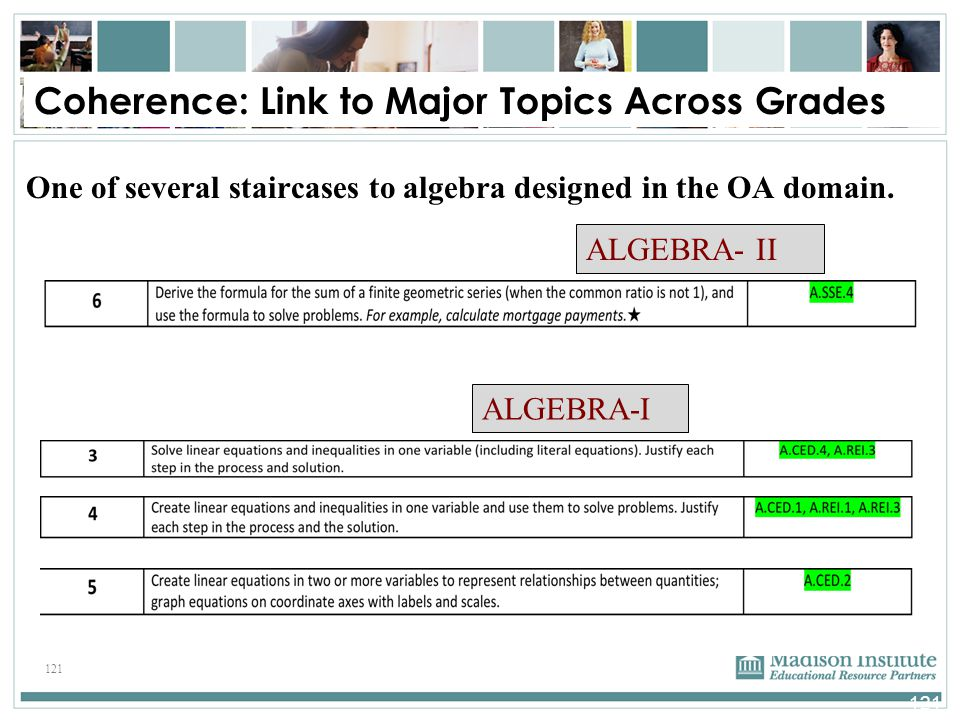 Coherence: Link to Major Topics Across Grades