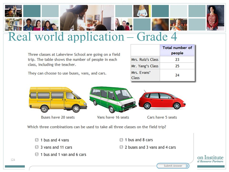 Real world application – Grade 4