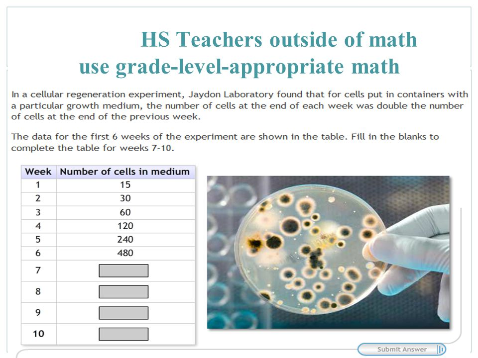 HS Teachers outside of math use grade-level-appropriate math