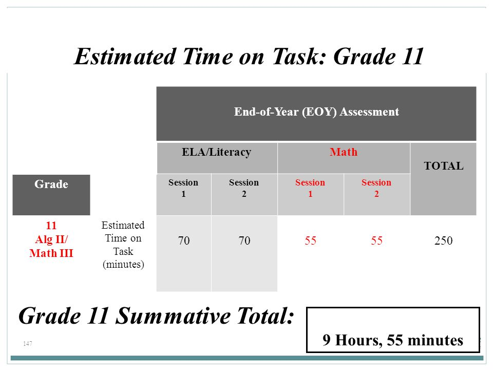 Estimated Time on Task: Grade 11 End-of-Year (EOY) Assessment