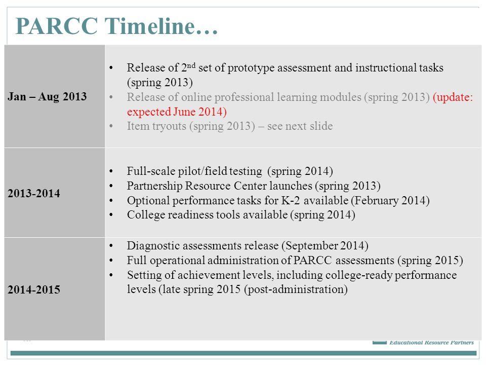 PARCC Timeline… Jan – Aug 2013