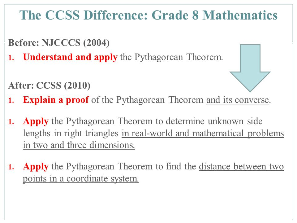The CCSS Difference: Grade 8 Mathematics