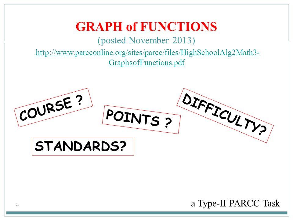 GRAPH of FUNCTIONS COURSE DIFFICULTY POINTS STANDARDS