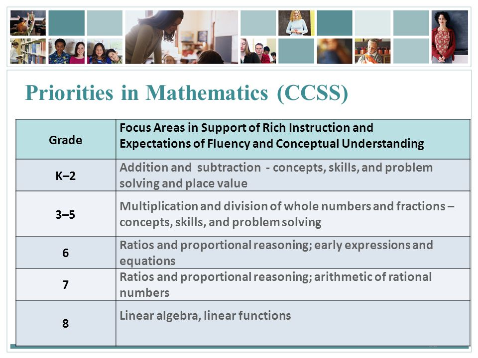 Priorities in Mathematics (CCSS)