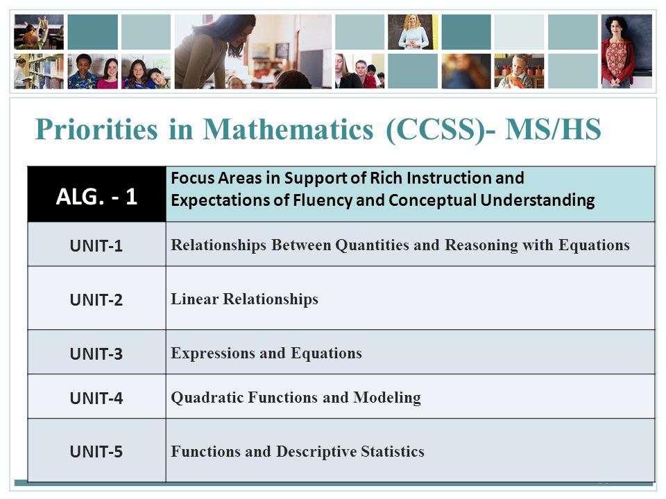 Priorities in Mathematics (CCSS)- MS/HS