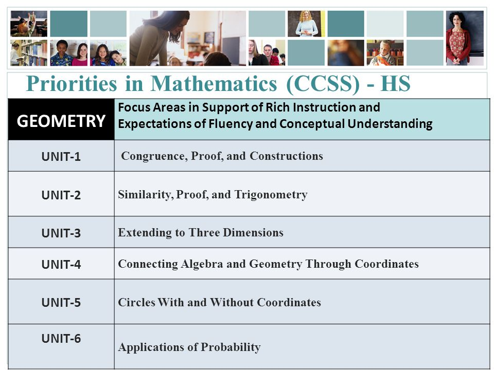 Priorities in Mathematics (CCSS) - HS