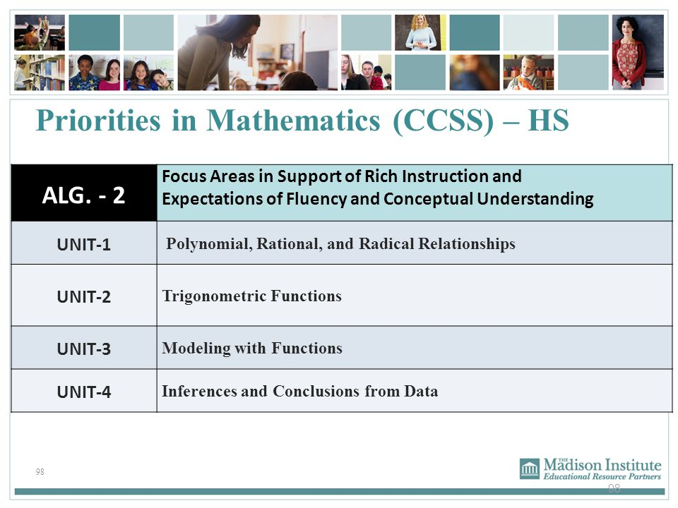 Priorities in Mathematics (CCSS) – HS