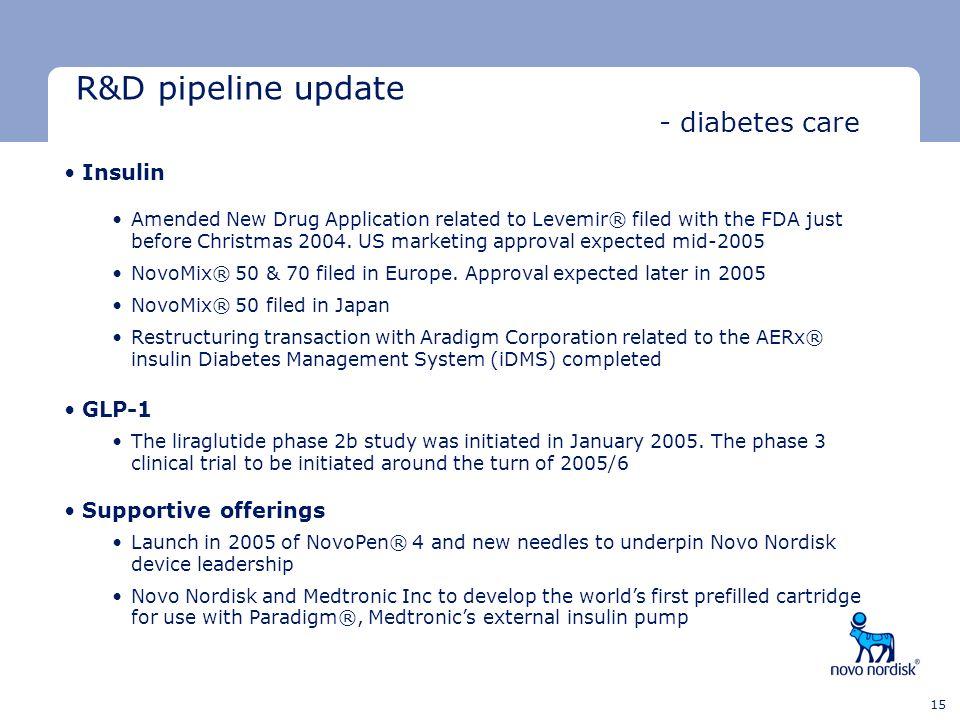 R&D pipeline update - diabetes care