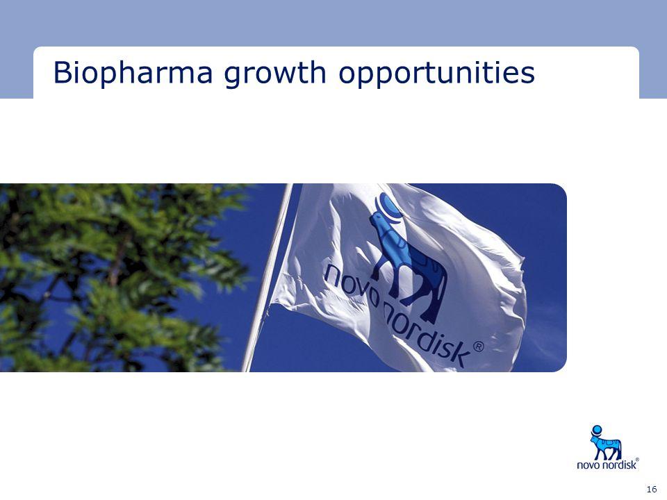 Biopharma growth opportunities