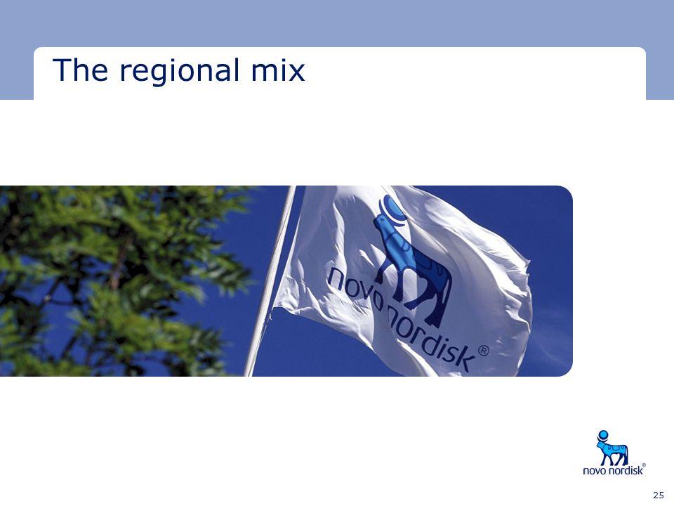 The regional mix
