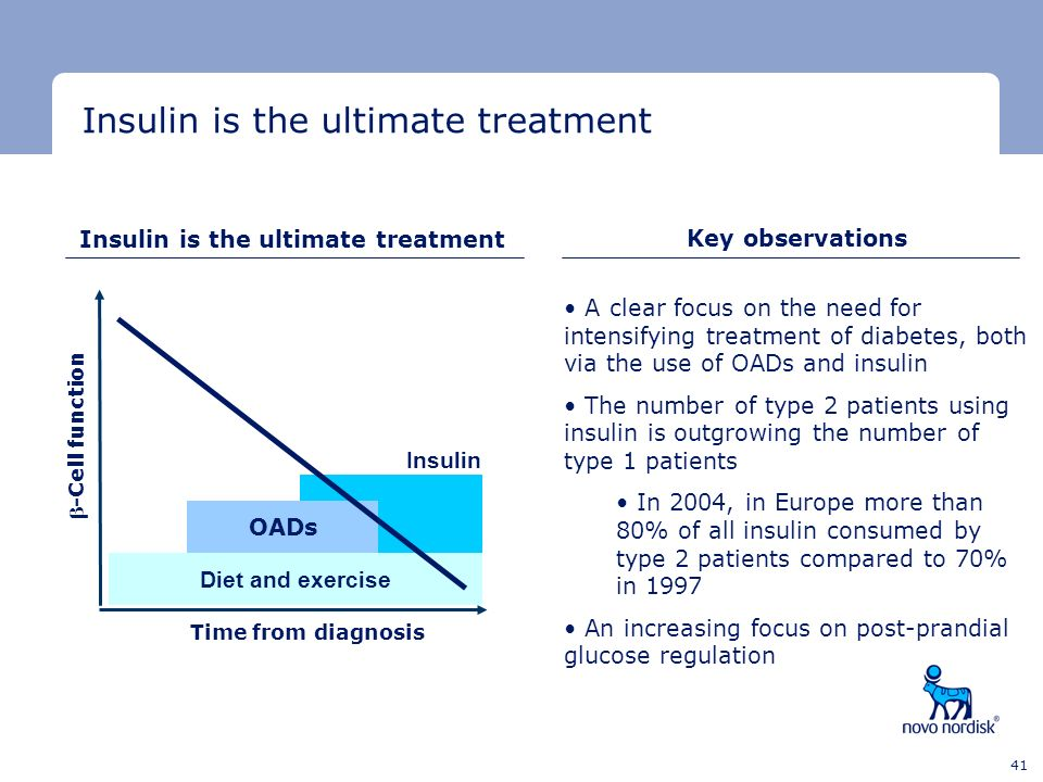 Insulin is the ultimate treatment