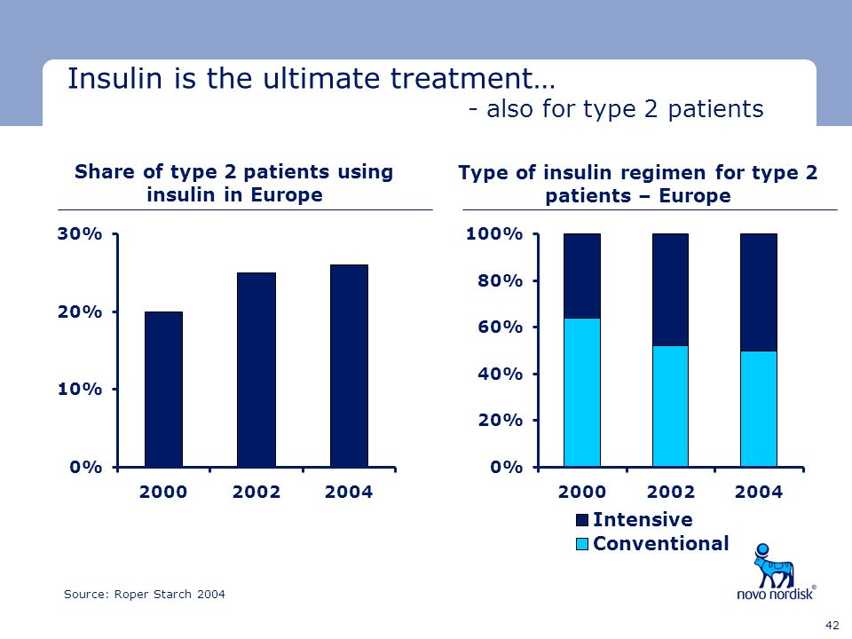 Insulin is the ultimate treatment… - also for type 2 patients