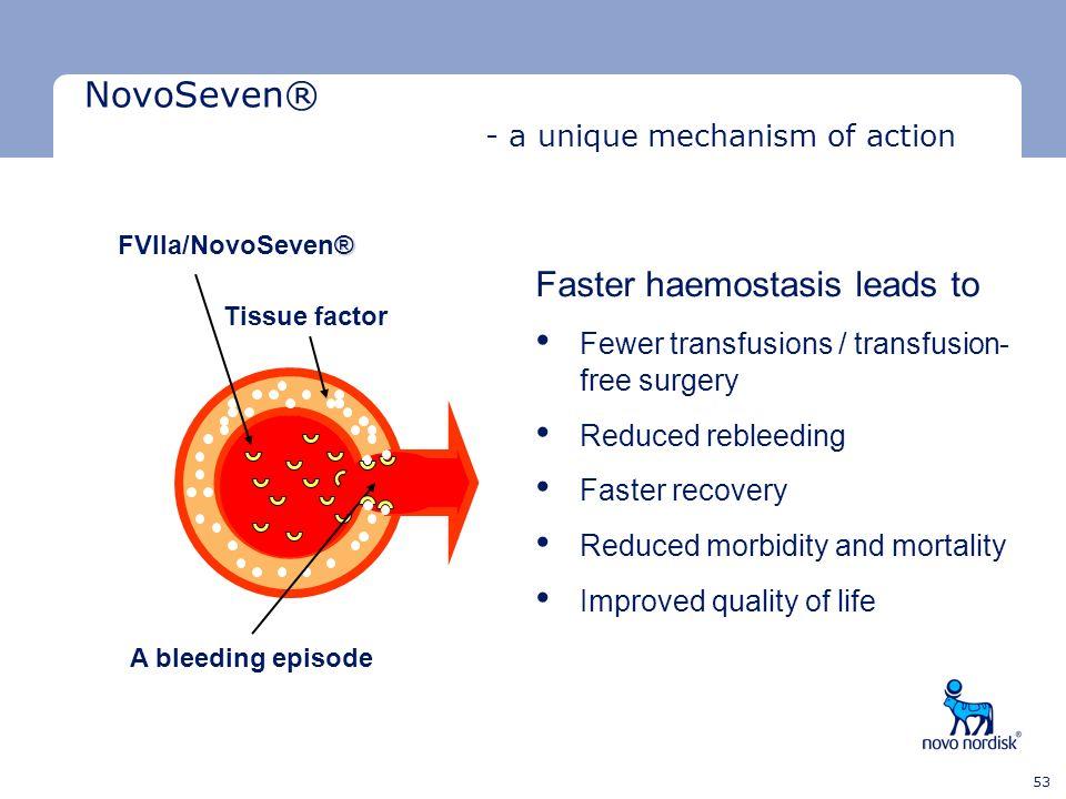 NovoSeven® - a unique mechanism of action