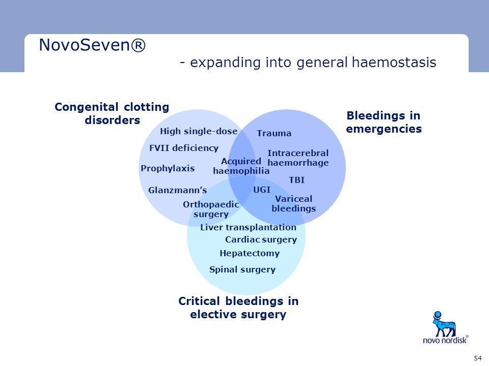 NovoSeven® - expanding into general haemostasis