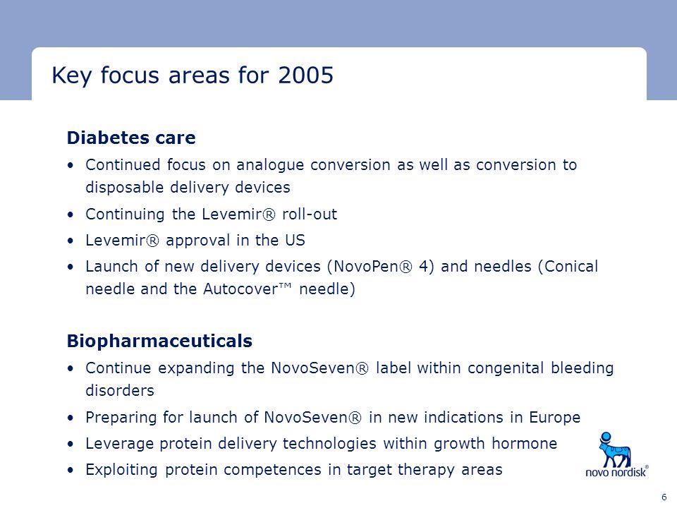Key focus areas for 2005 Diabetes care Biopharmaceuticals