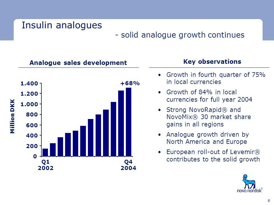 Analogue sales development