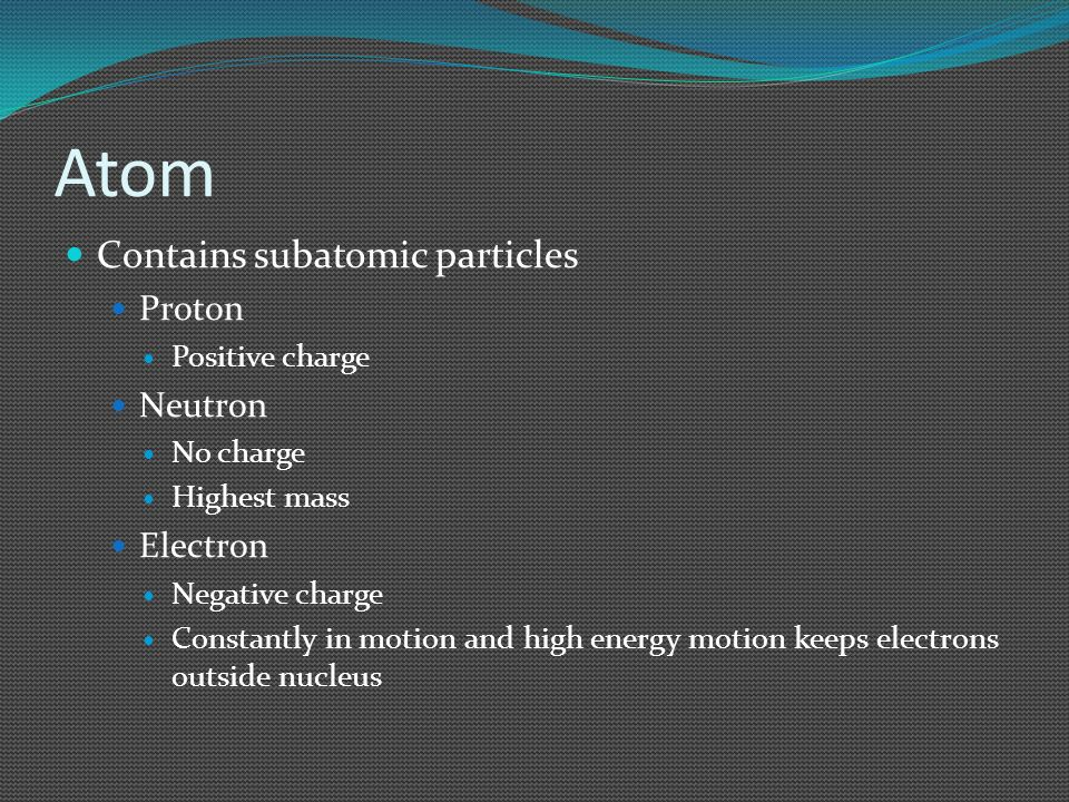 Atom Contains subatomic particles Proton Neutron Electron