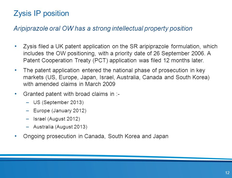 Zysis IP position Aripiprazole oral OW has a strong intellectual property position.