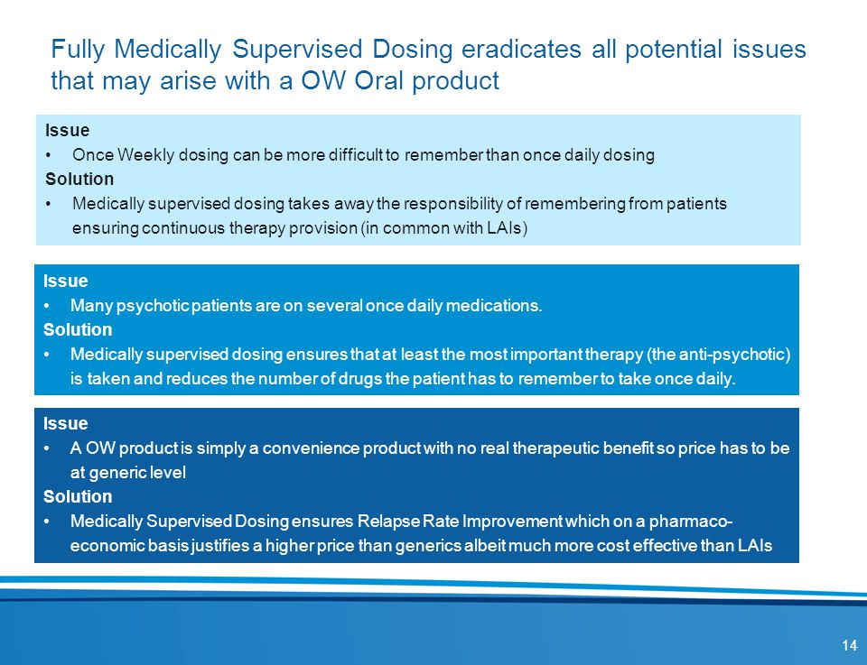 Fully Medically Supervised Dosing eradicates all potential issues that may arise with a OW Oral product