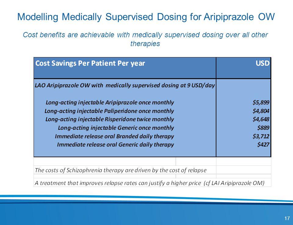 Modelling Medically Supervised Dosing for Aripiprazole OW