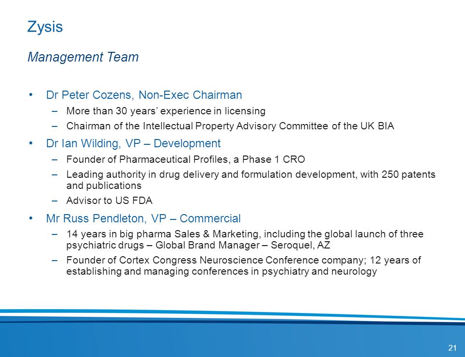 Zysis Management Team Dr Peter Cozens, Non-Exec Chairman