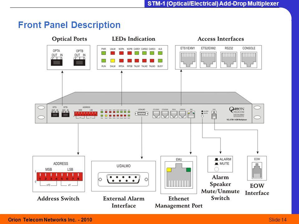 Front Panel Description