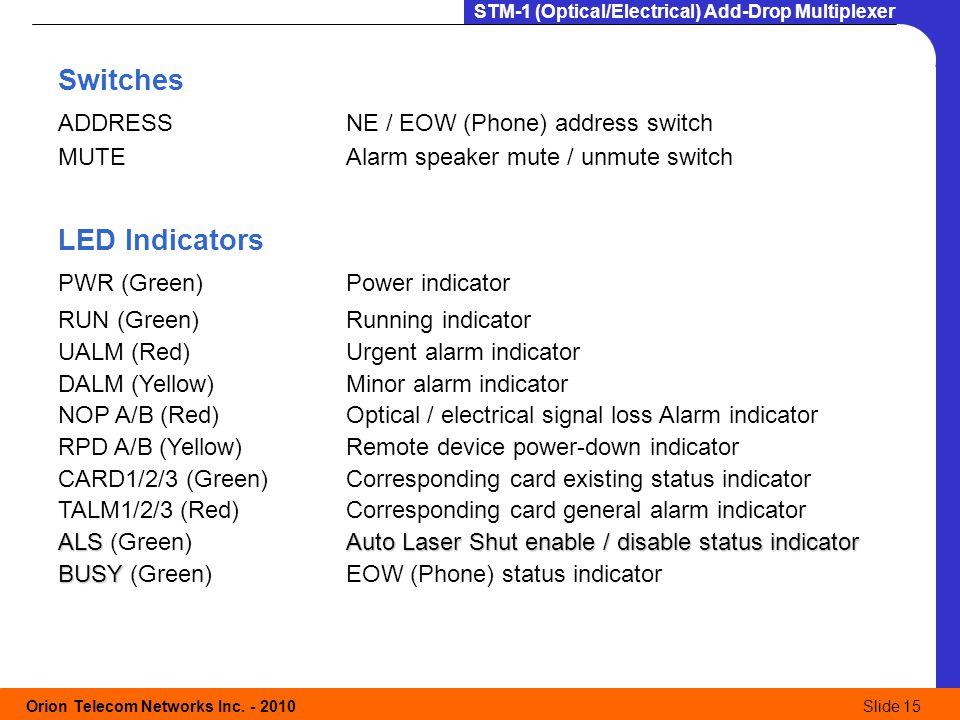 Switches LED Indicators ADDRESS NE / EOW (Phone) address switch
