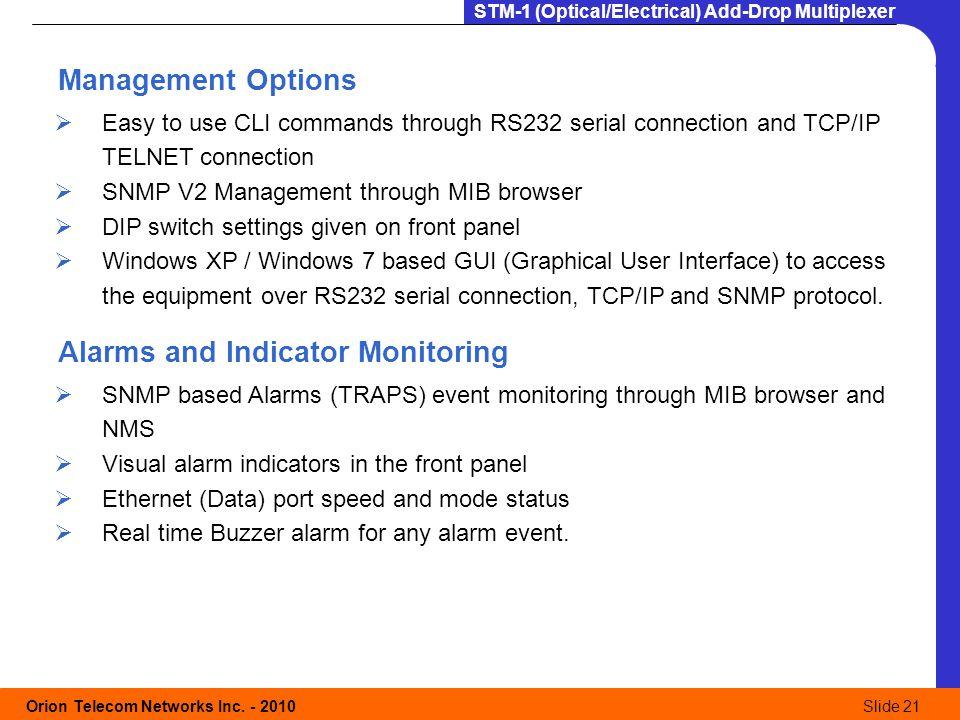 Alarms and Indicator Monitoring