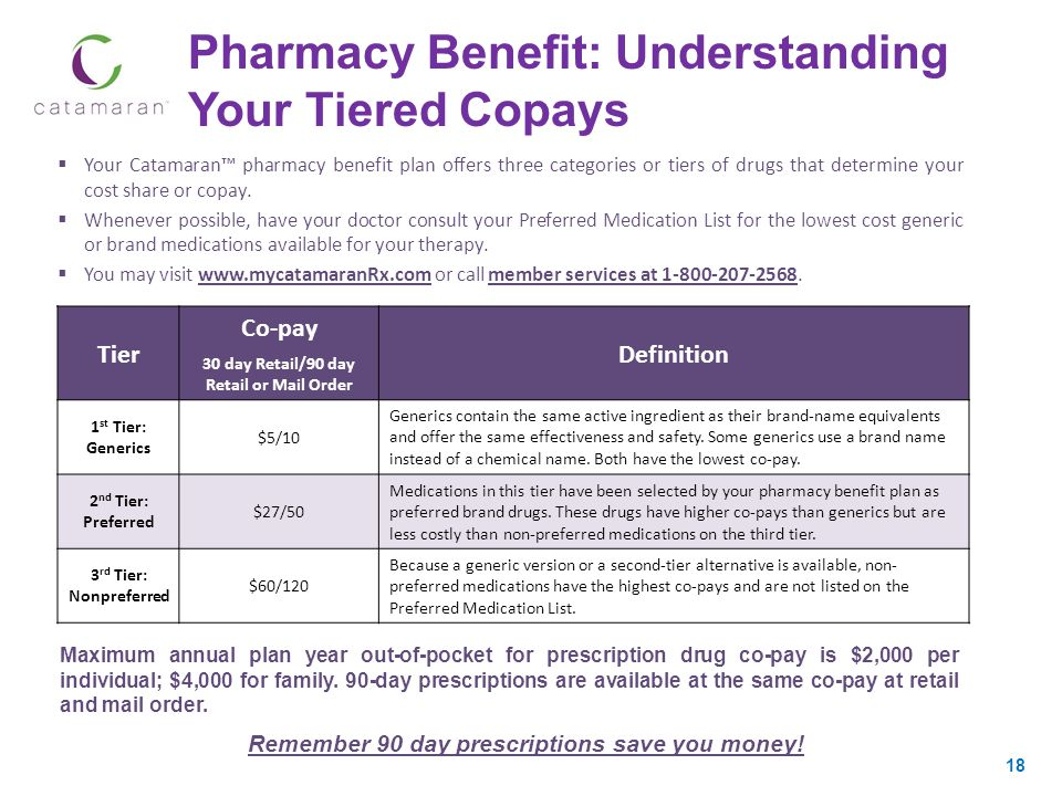 Pharmacy Benefit: Understanding Your Tiered Copays