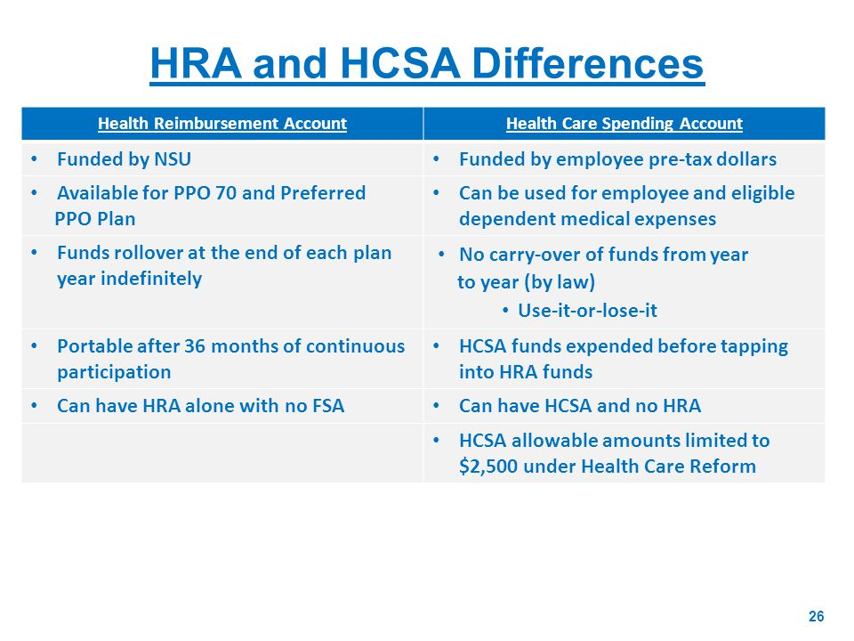 HRA and HCSA Differences