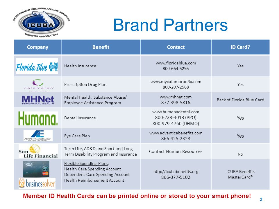 Brand Partners Company. Benefit. Contact. ID Card Health Insurance. www.floridablue.com. 800-664-5295.