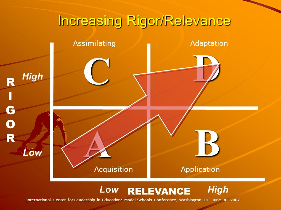 Increasing Rigor/Relevance