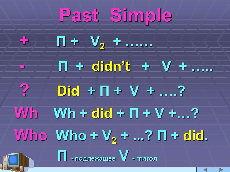 Past Simple + П + V2 + …… - П + didn't + V + ….. Did + П + V + ….
