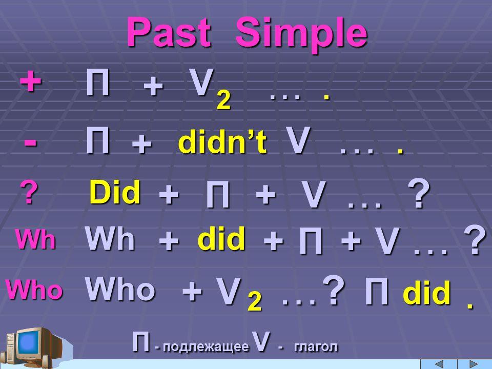 Past Simple + . - … . … … … . П V + … П V + + П + V + + П + V +
