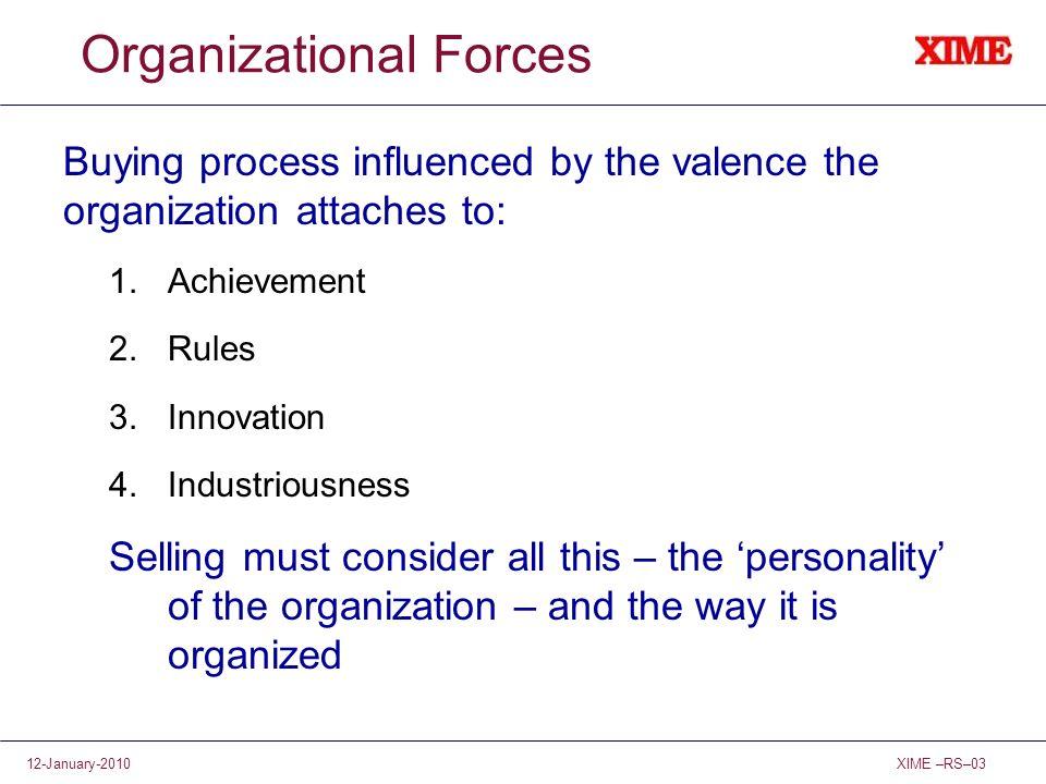 Organizational Forces
