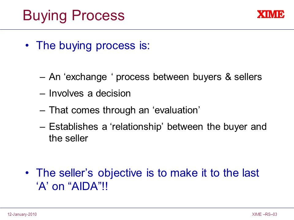 Buying Process The buying process is: