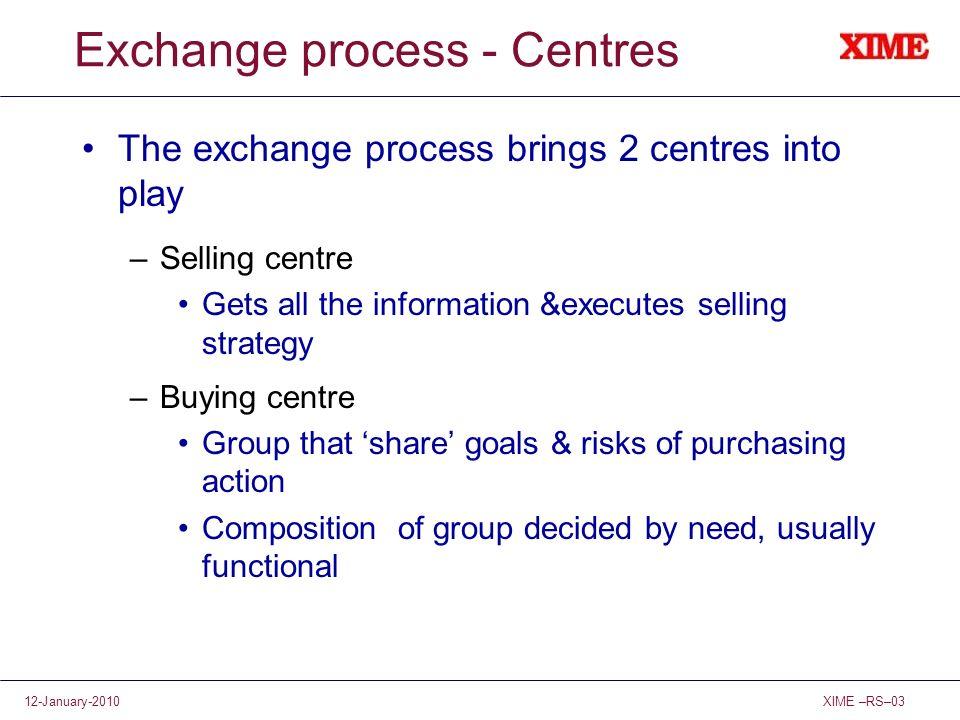 Exchange process - Centres