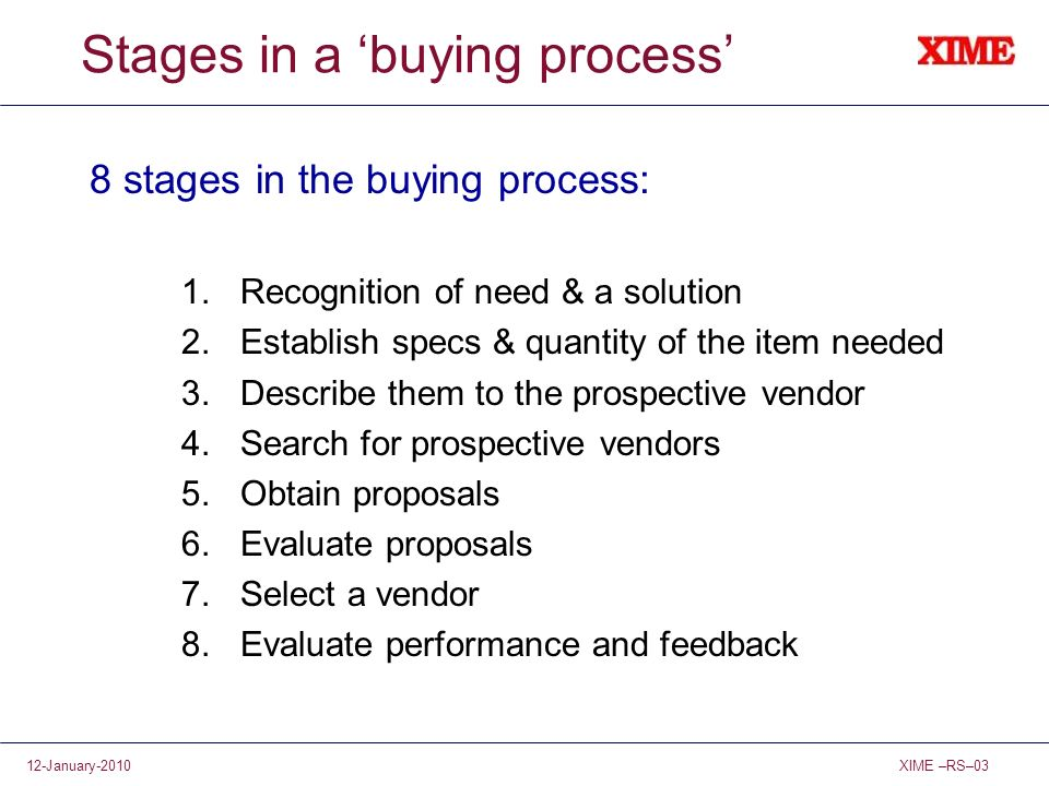 Stages in a 'buying process'