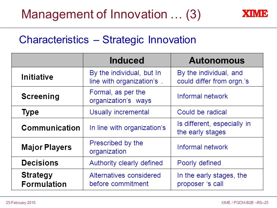 Management of Innovation … (3)