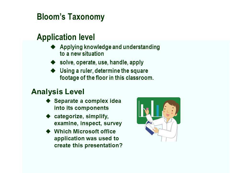 Bloom's Taxonomy Application level Analysis Level