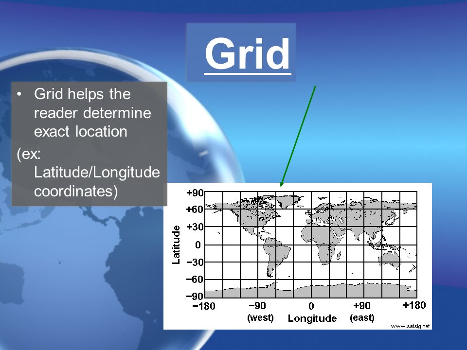 Grid Grid helps the reader determine exact location