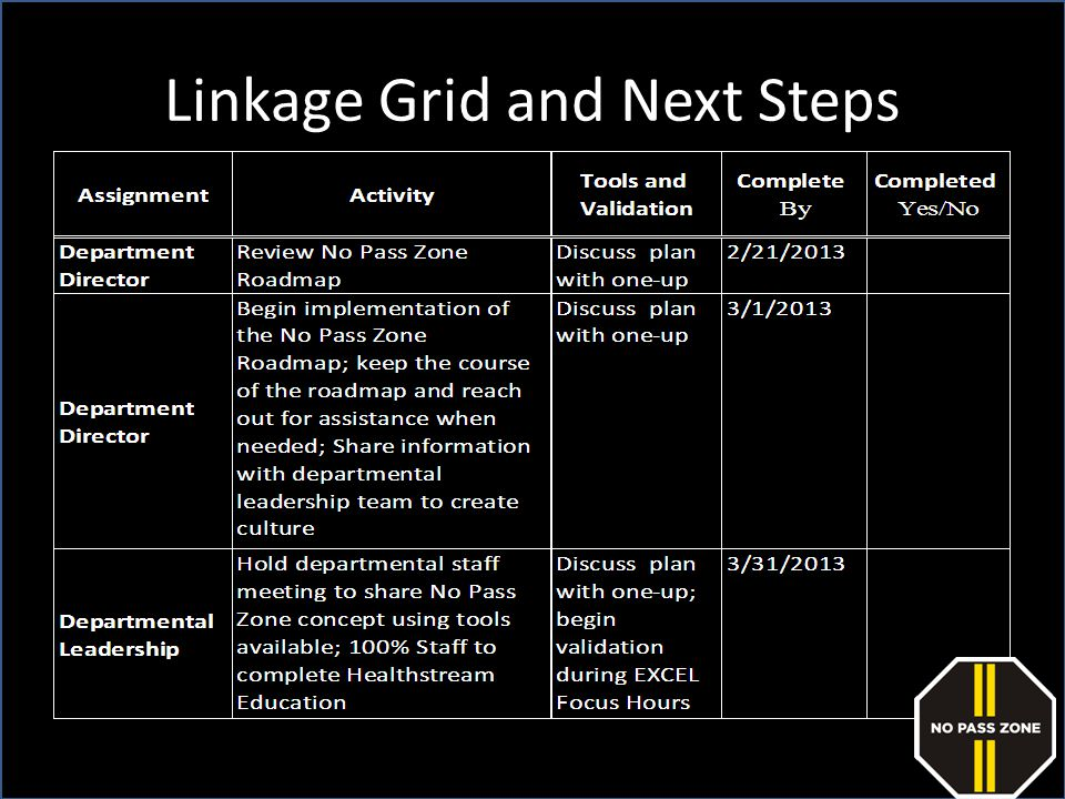Linkage Grid and Next Steps