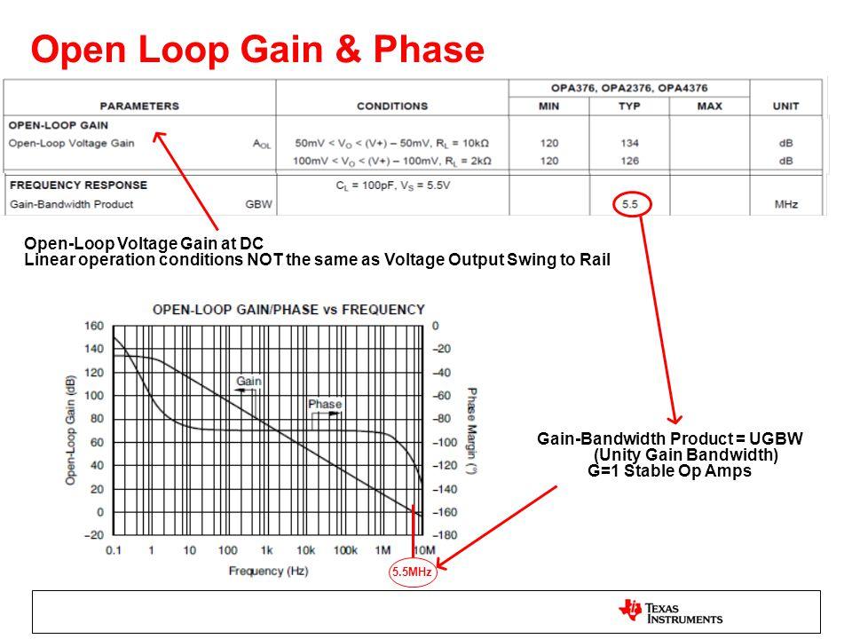 Gain-Bandwidth Product = UGBW (Unity Gain Bandwidth)