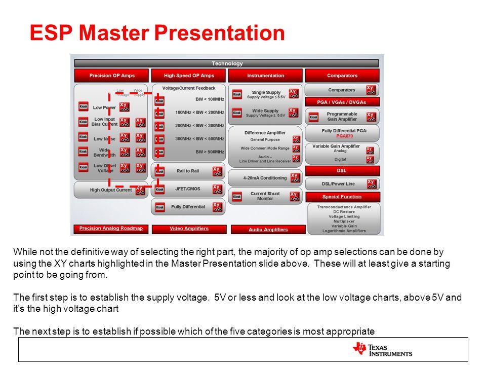 ESP Master Presentation