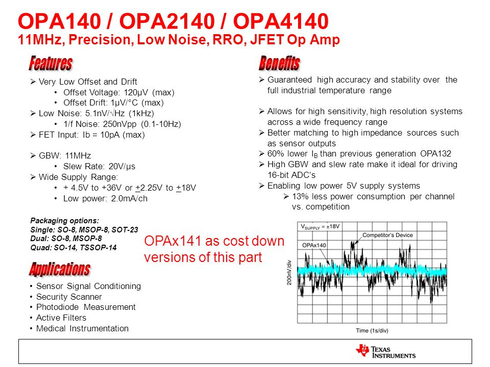 OPA140 / OPA2140 / OPA4140 11MHz, Precision, Low Noise, RRO, JFET Op Amp
